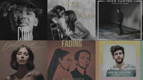 Budde Music in the Charts of the First Half of 2019