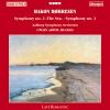 Symphony No. 3 in C Major, Op. 21: III. Allegretto Moderato